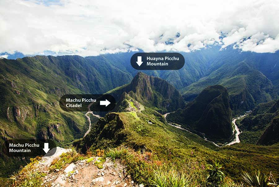 Machu Picchu vs Huaynapicchu
