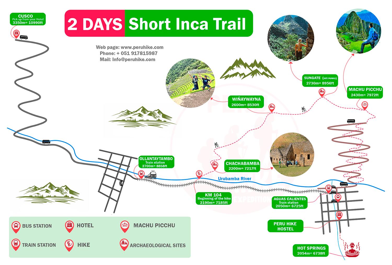 Short inca trail 2 days map